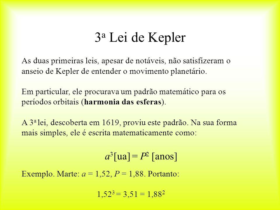 3a Lei de Kepler a3[ua] = P2 [anos]
